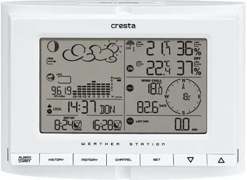 Cresta BAR818 Professioneel draadloos weerstation Wit